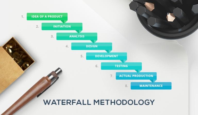 img - waterfall model