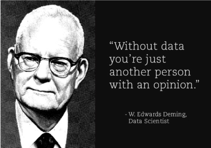 img - data quote deming