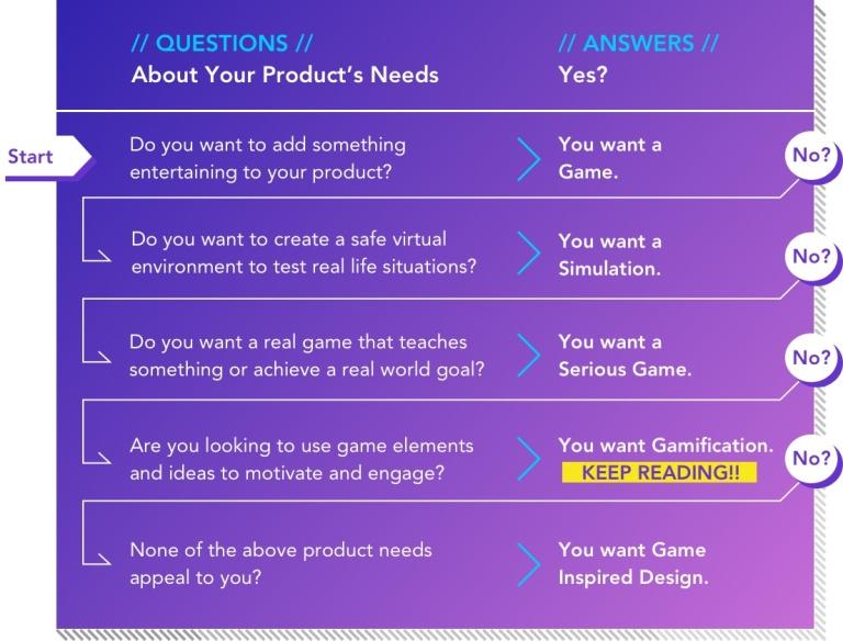 img - game thinking quiz