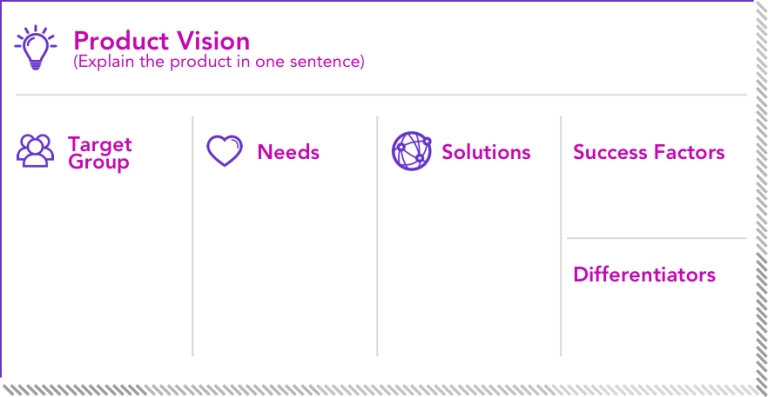img - product vision