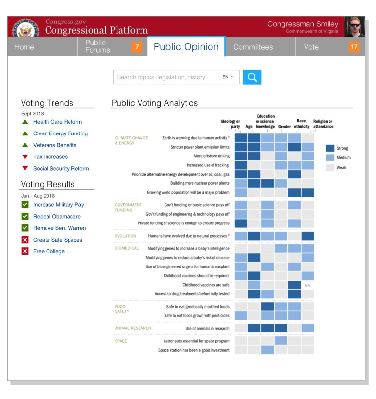 img - Congressional Platform