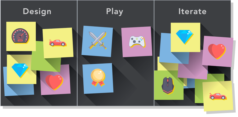 img - gamification process.png