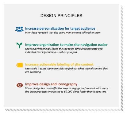 img - cdc design principles