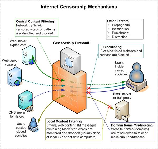 img - firewall