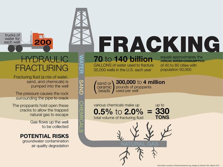 img - fracking
