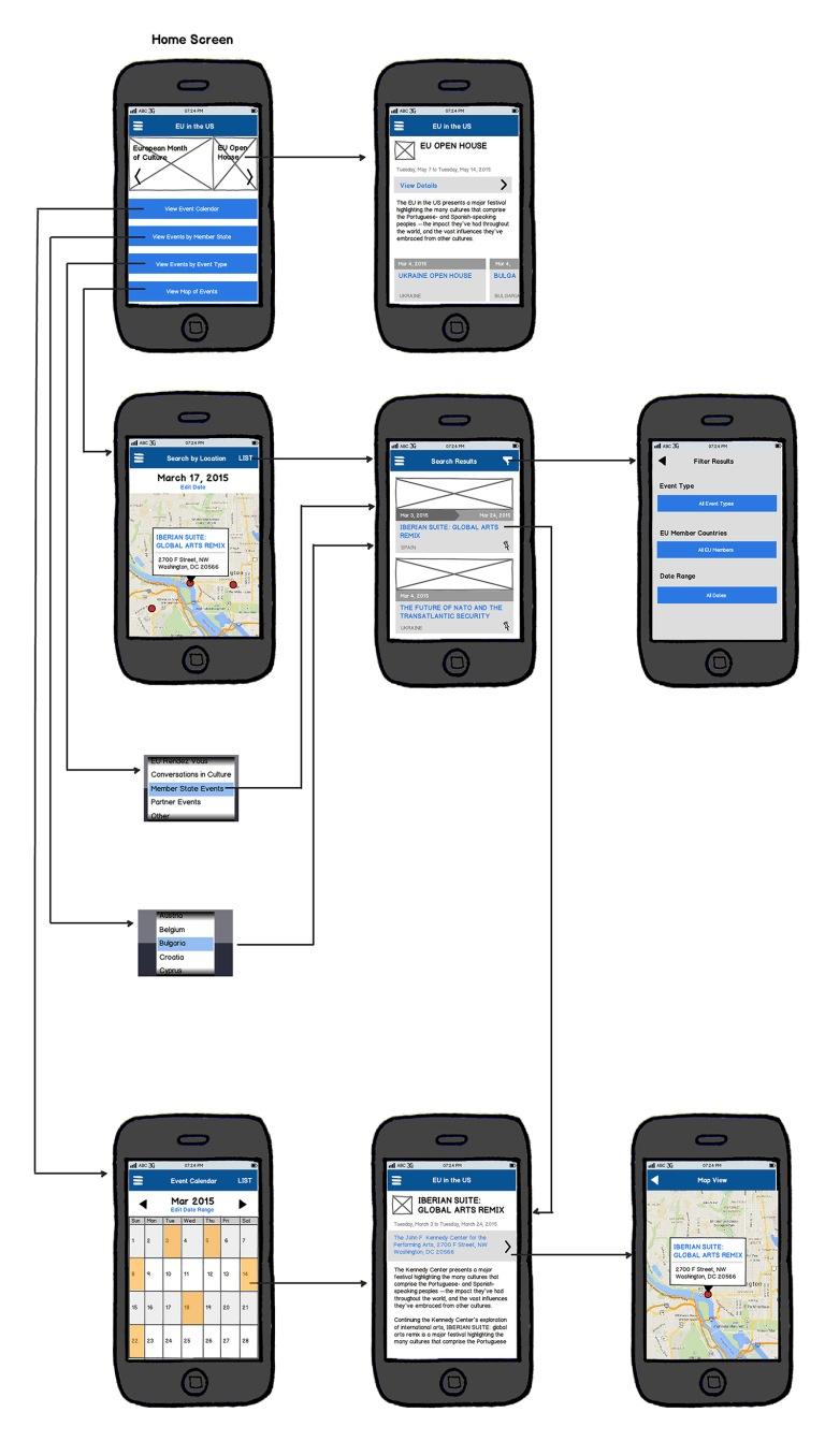 portfolio - eu mobile wireframes