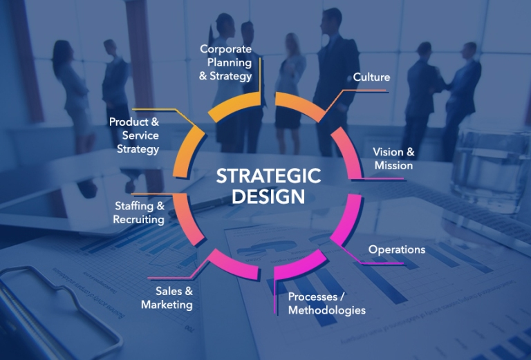 img - strategic design pillars 2B