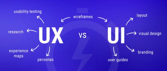 img - ux vs ui