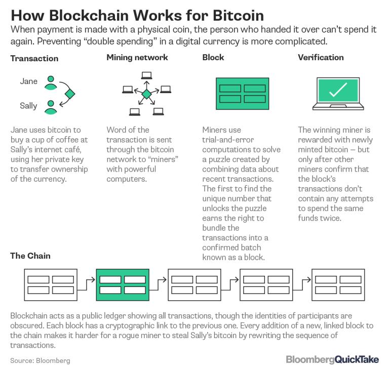 img - blockchain