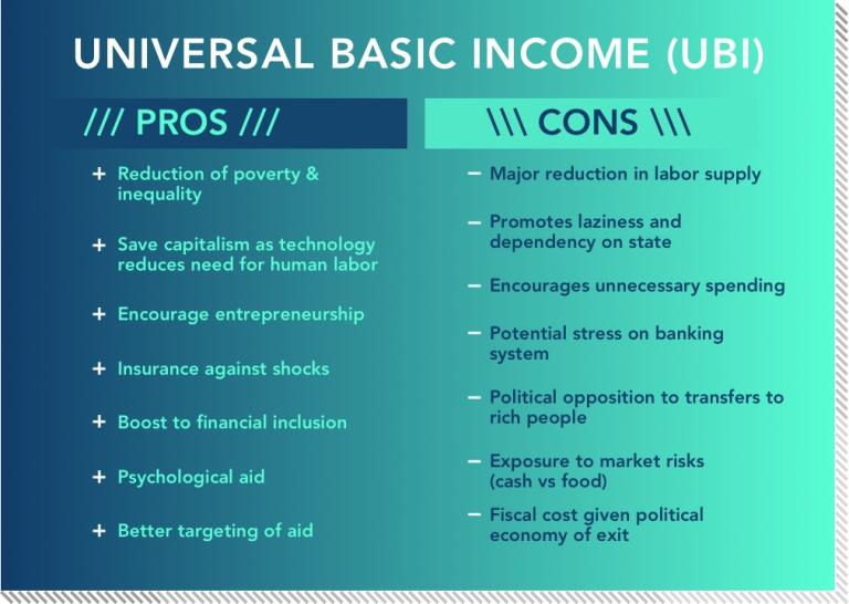 img - universal basic income ubi.jpg