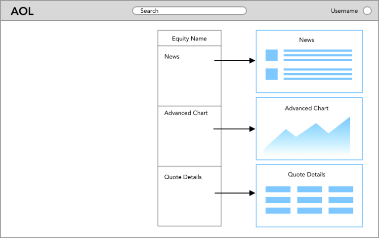 ux details - expanded view