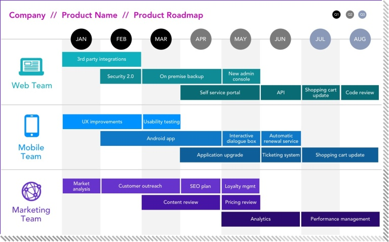img - product roadmap